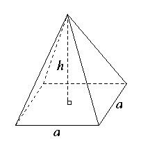 Gcse higher maths formulas