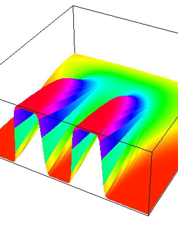 quantum hydrodynamic model