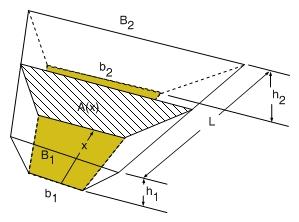 trapezoidal prism Colo...